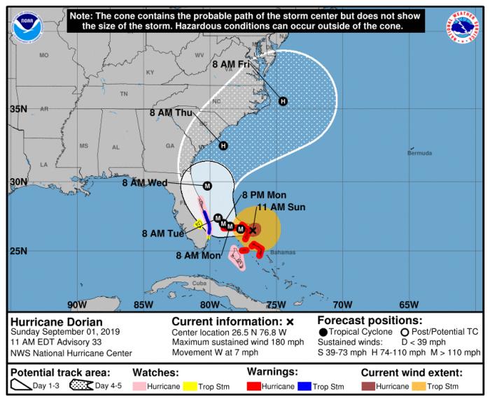 National Hurricane Center forecast track for Hurricane Dorian, 11 AM, Sept. 1. Courtesy NOAA