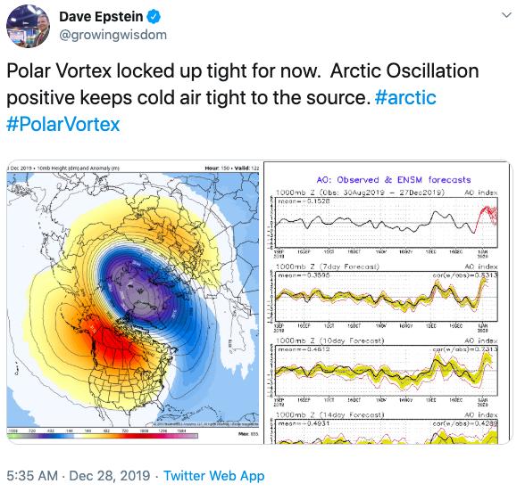 Dave Epstein tweet 12/27/19