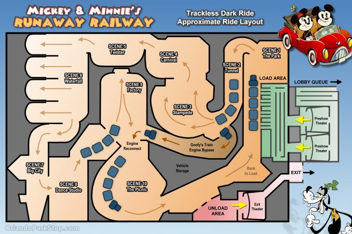 Mickey and Minnie's Runaway Railway Ride Layout