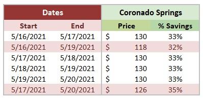 Coronado Springs table deal windows