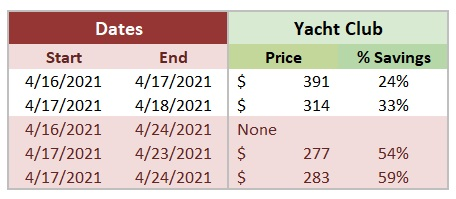 Yacht Ckub table deal windows