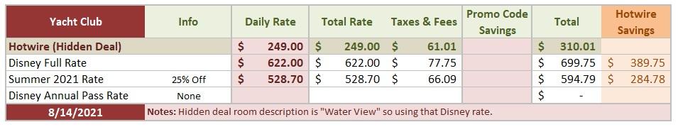 Hotwire vs Disney Price Comaprison 14AUG2021
