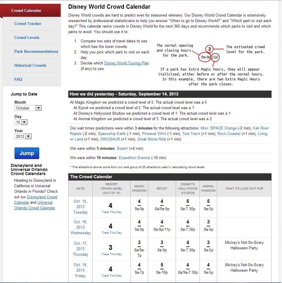Disney World Crowd Calendar, Crowd Levels and Crowd Predictions