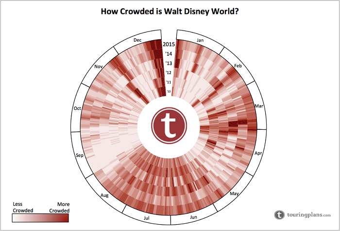 How Crowded will Walt Disney World be in 2015?