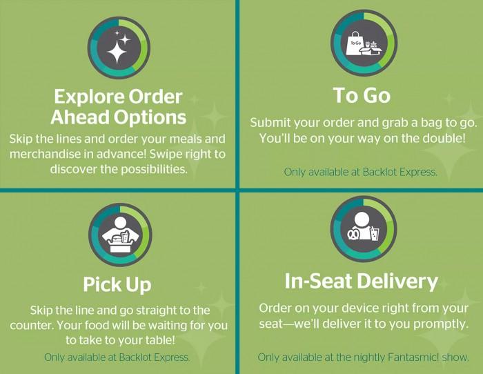 Express Order Info