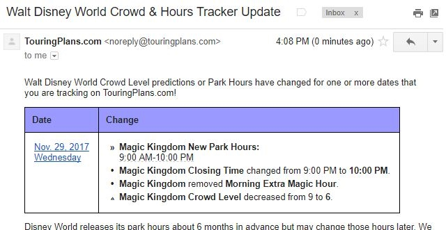 Example Email from Crowd & Park Hours Tracker