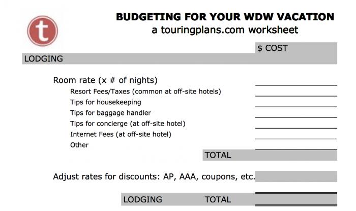 vacation food budget calculator