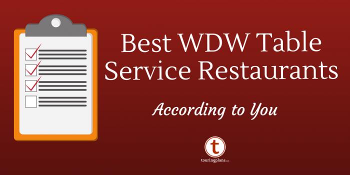Disney Worlds Best Table Service Restaurants According To You - Best table service disney world